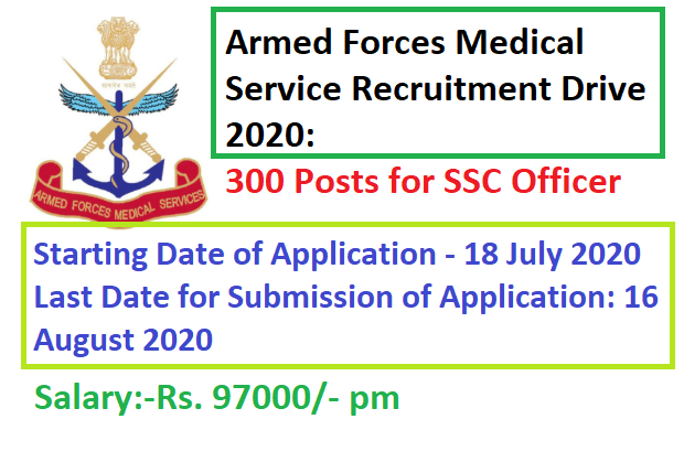 Armed Forces Medical Service Recruitment Drive 2020, AFMS Recruitmetn drive 2020, AFMS Drive 2020, AFMS 2020 Sarkari job,